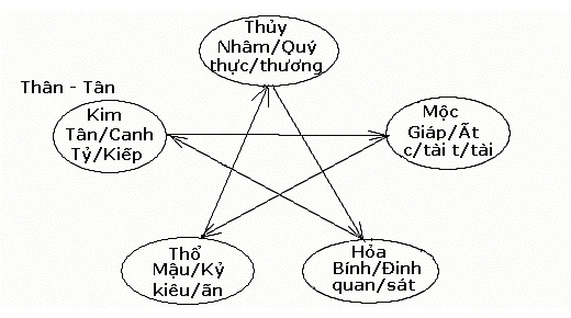 http://www.tuviglobal.com/elrte/elfinder/files/t%E1%BB%A9%20tr%E1%BB%A5/tutru.10than.2.jpg